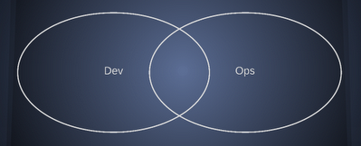 Overlapping Dev and Ops