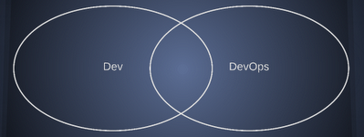 Dev and DevOps